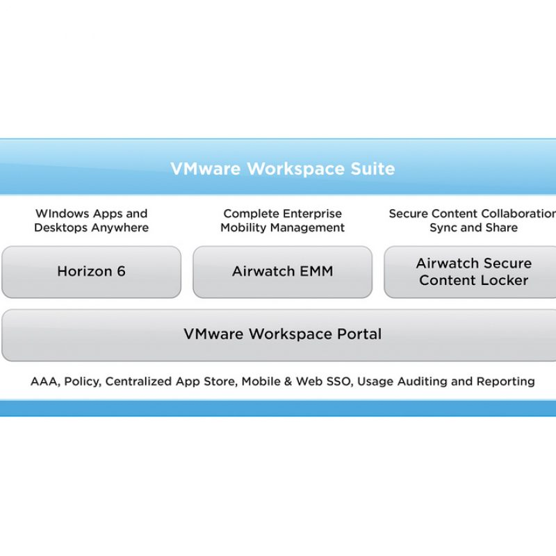vmware-workspace-suite